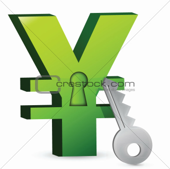 yen lock and key