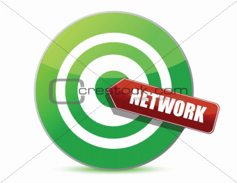 Network target