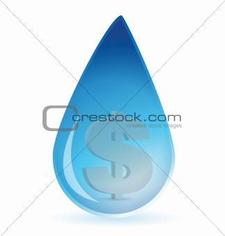 dollar water drop