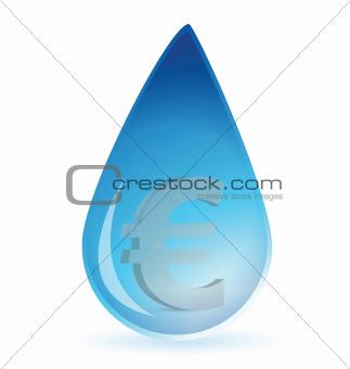 euro water drop