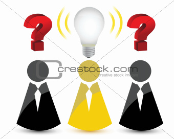 question marks and a light bulb idea