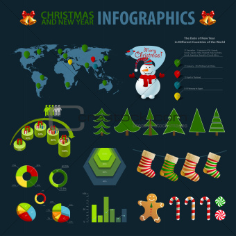 Christmas set elements of infographics. World Map and Information graphics.