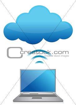 modern laptop send files to cloud server