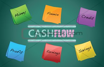 cash flow concept