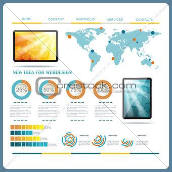 modern web site editable template
