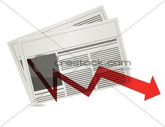 Negative Market newspaper results