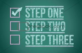 Steps checkmark blackboard