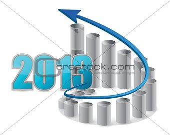 2013 business graph