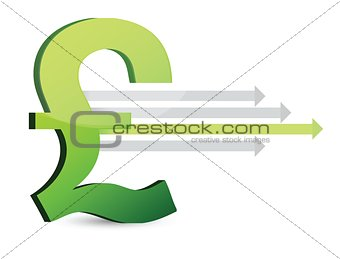 currency and arrows business design