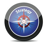 strategy compass concept