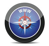 compass with text &quot;WWW&quot;