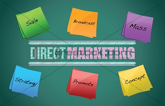 Direct marketing diagram