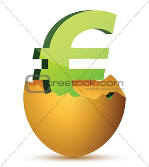 currency symbol inside egg profits concept