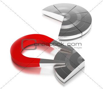 gaining market share, pie chart horseshoe magnet