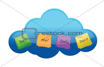 Cloud computing files