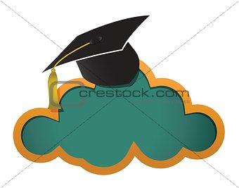 Education online cloud board