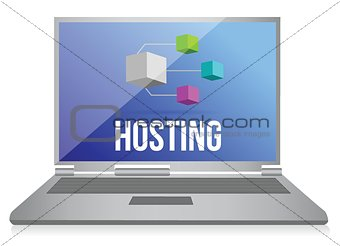Hosting, Network concept