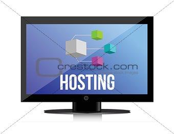 Hosting, Network concept
