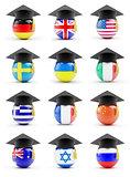 set education