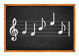 Music notes on blackboard