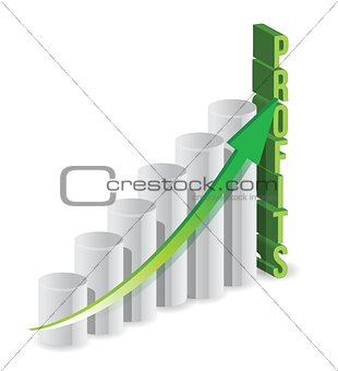 Profit graph business