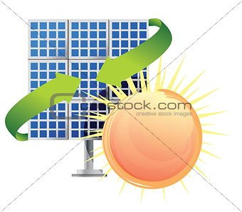 Solar panel and batteries with sun