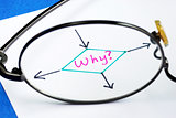 The word Why concepts of finding out the reason and investigation