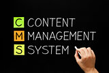 Content Management System Acronym