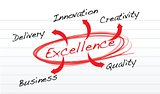 flowchart of excellence - leadership concept