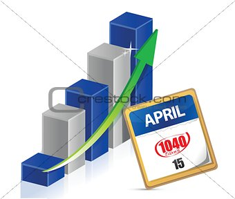 business graph and taxes april 15th on a calendar