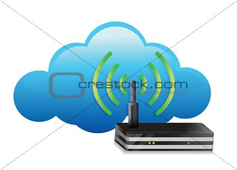 one cloud with a modem router