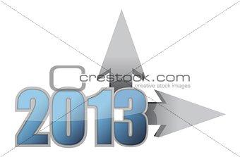 2013 Success business