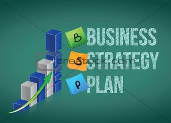 Business strategy plan