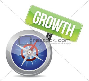 Growth on a compass