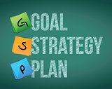 goal policy strategy plan