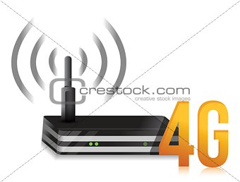 4G symbol with internet router