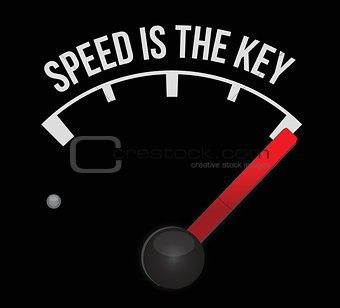 Speedometer scoring speed is the key