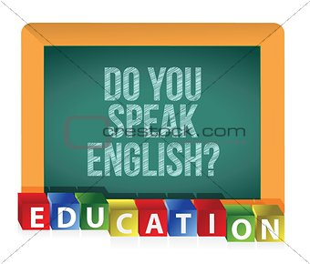 """Do you speak English?"" board"