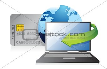 Online payments – credit card concept