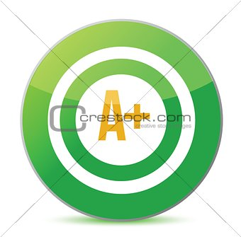 A plus rating target