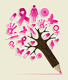 Breast cancer awareness education concept