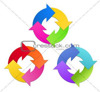 Arrows showing cycle. Three color versions.