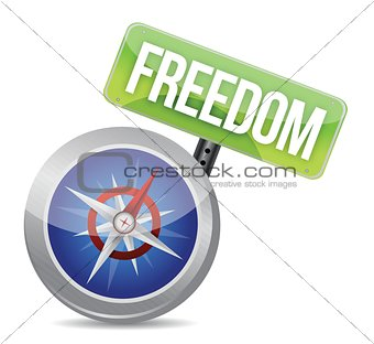 freedom indicated by compass