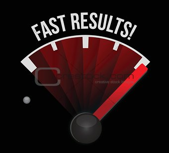 Fast results speedometer