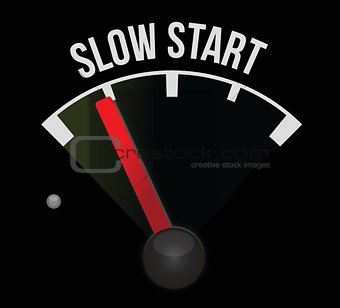 slow start speedometer