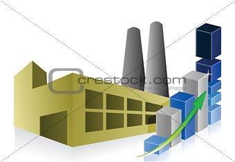 business graph, Factory, power plant