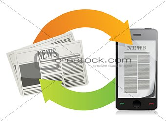 news media concepts