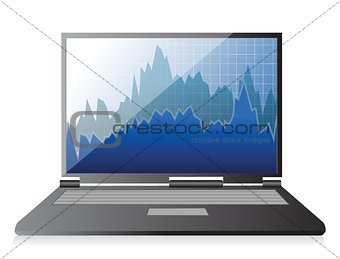 Modern digital computer with stock market