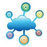 Cloud Computing targets
