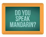 do you speak mandarin blackboard illustration